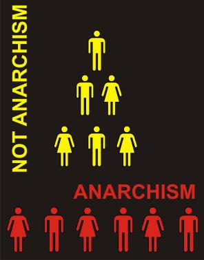 what_is_anarchism__by_shanethayer-d5clpx0